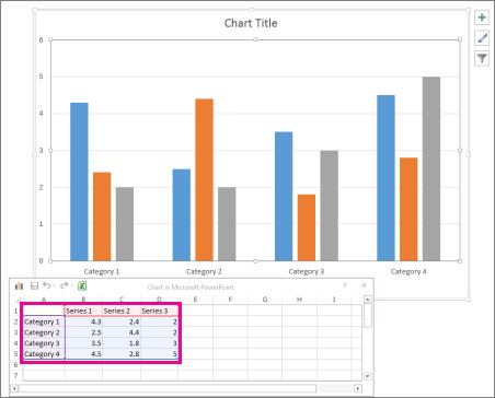صفحه گسترده نمایش داده های پیش فرض برای نمودار