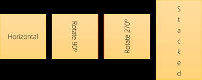 نمونه های متن جهت: افقی، چرخشی و انباشته شده