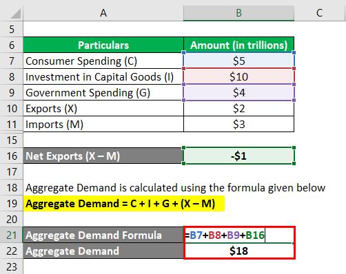 فرمول تقاضای کل-1.3