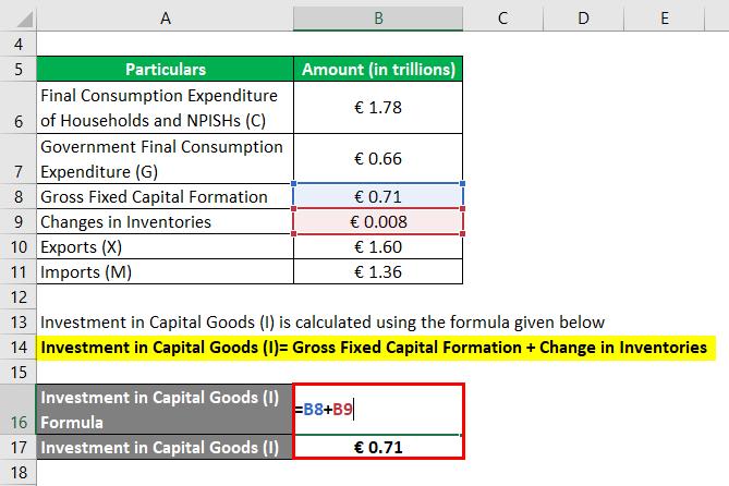 محاسبه سرمایه گذاری در کالاهای سرمایه-2.2