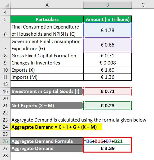 فرمول تقاضای کل 2.4