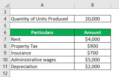 فرمول هزینه ثابت 1.1