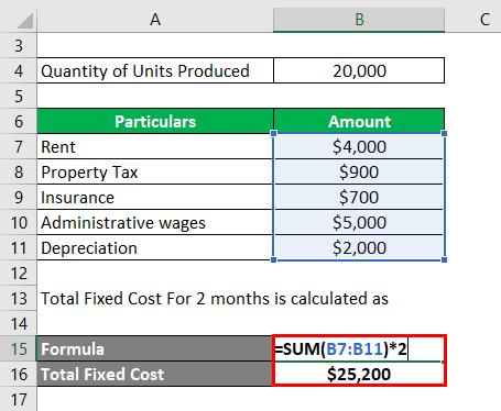 فرمول هزینه متوسط ثابت 1.2