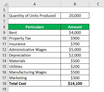 فرمول هزینه ثابت 2.1