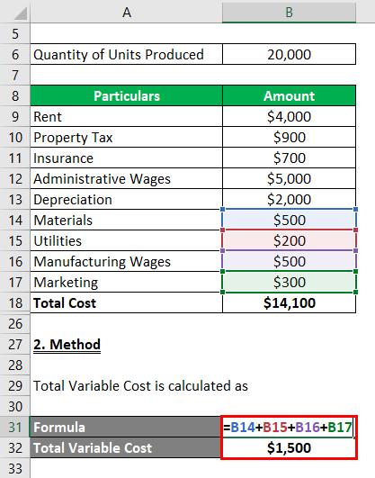 کل هزینه متغیر