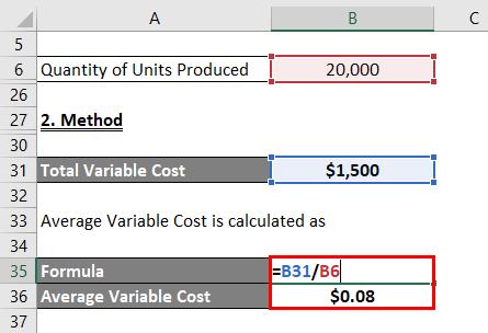 هزینه متغیر متوسط