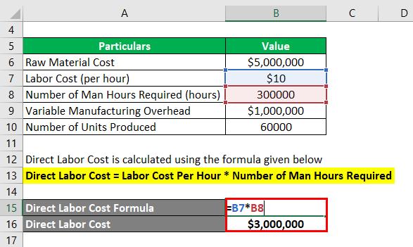 فرمول هزینه متغیر متوسط 1.2