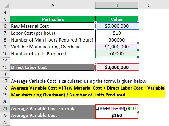 فرمول هزینه متغیر متوسط 1.3