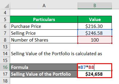ارزش فروش نمونه کارها-2.3