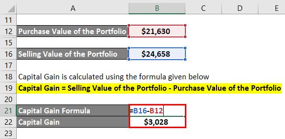 فرمول سود سرمایه 2.4