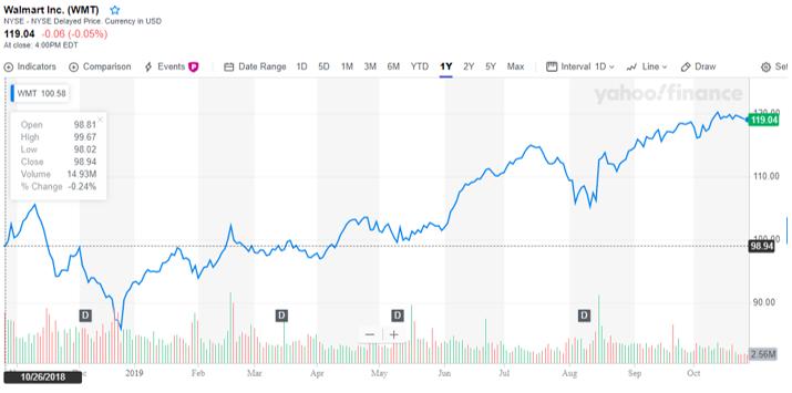 قیمت سهام مورد استفاده برای محاسبه -5.2