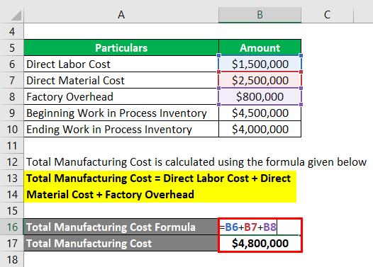 هزینه کالاهای تولیدی فرمول 1.2