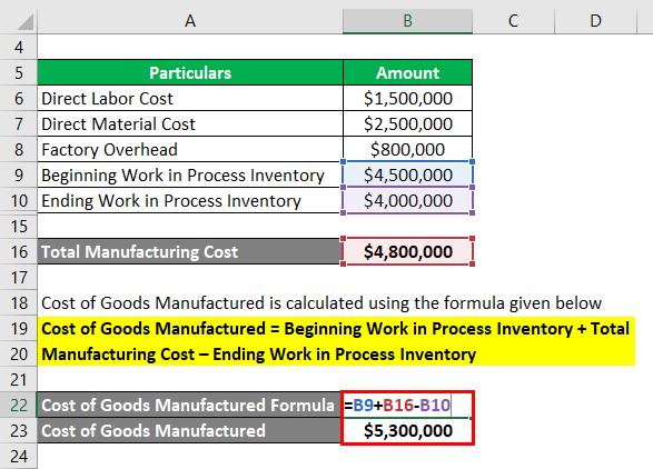 هزینه کالاهای تولیدی فرمول 1.3