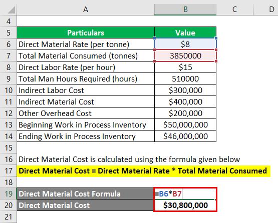 هزینه مستقیم مواد-2.2