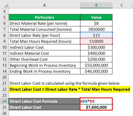 هزینه مستقیم کار -2.3