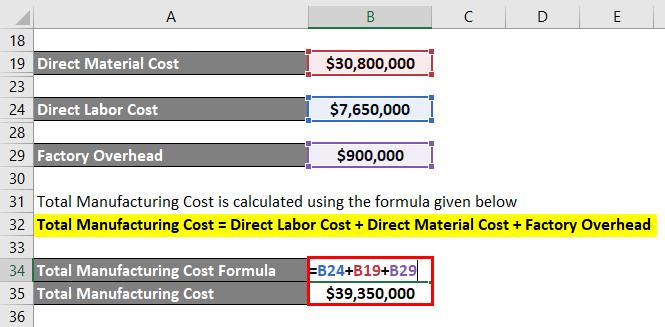 کل هزینه تولید -2.5