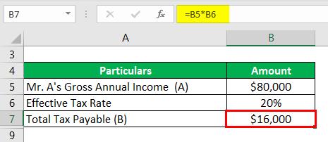 محاسبه مالیات کل