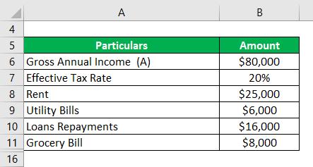 فرمول درآمد یکبار مصرف یکبار مصرف