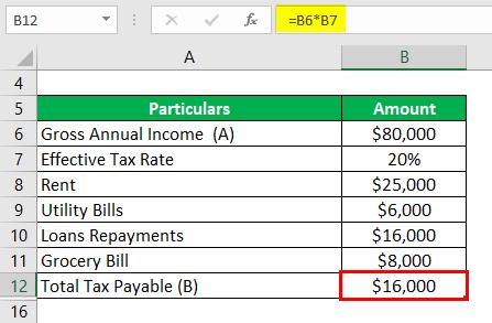 محاسبه مالیات قابل پرداخت