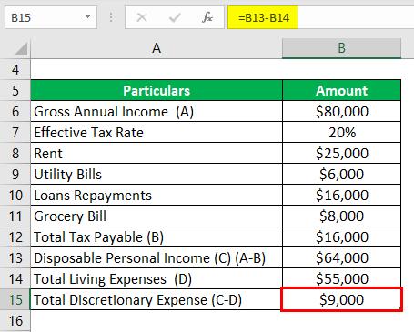 فرمول 2.5 درآمد یکبار مصرف
