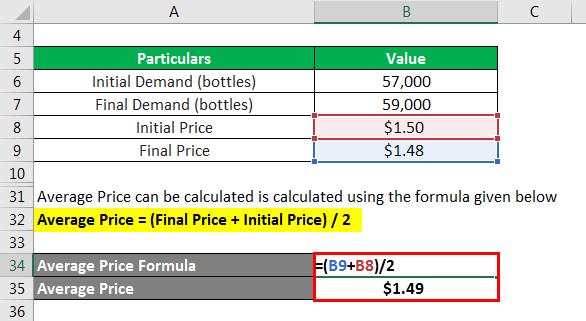 قیمت میانگین