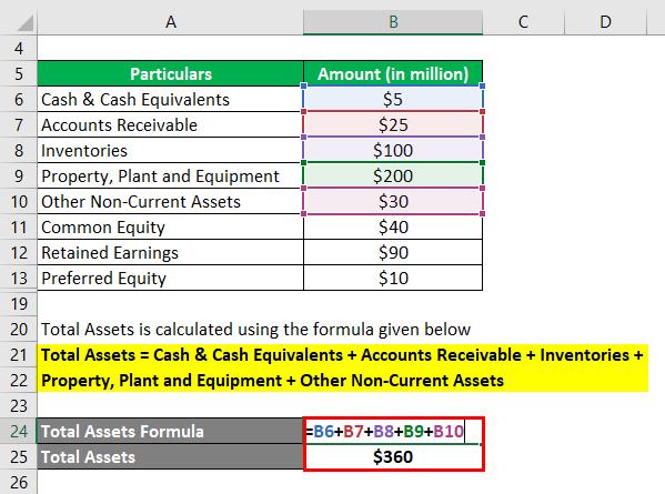 محاسبه کل دارایی-1.3