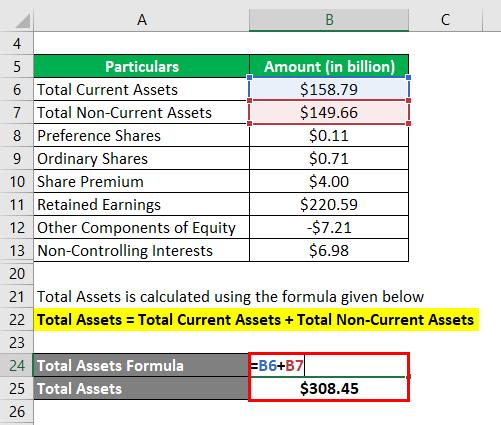 نسبت حقوق صاحبان سهام فرمول 2.3