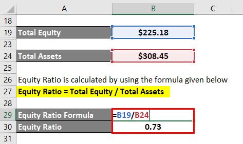 نسبت حقوق صاحبان سهام فرمول 2.4