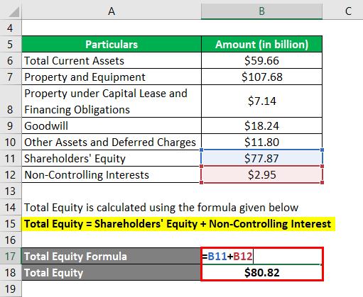 نسبت حقوق صاحبان سهام فرمول-3.2