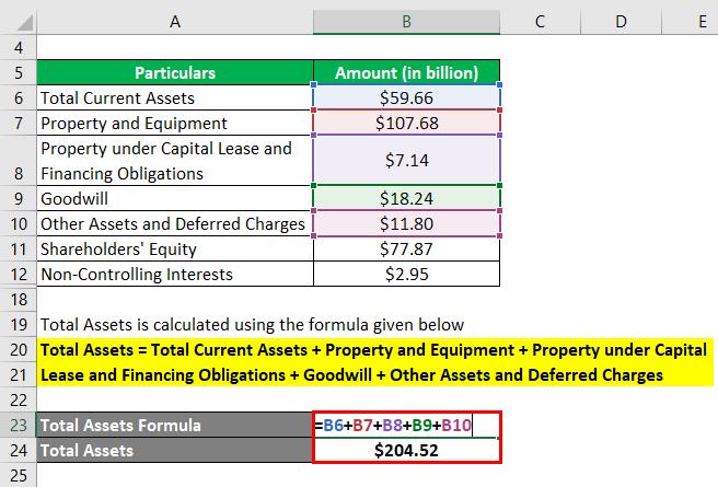 نسبت حقوق صاحبان سهام فرمول 3.3