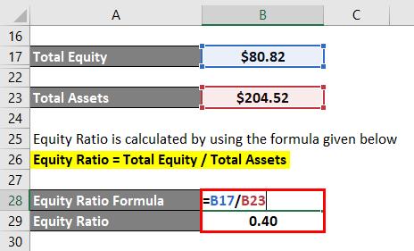 نسبت حقوق صاحبان سهام فرمول 3.4