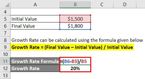 فرمول نرخ رشد مثال 1-2