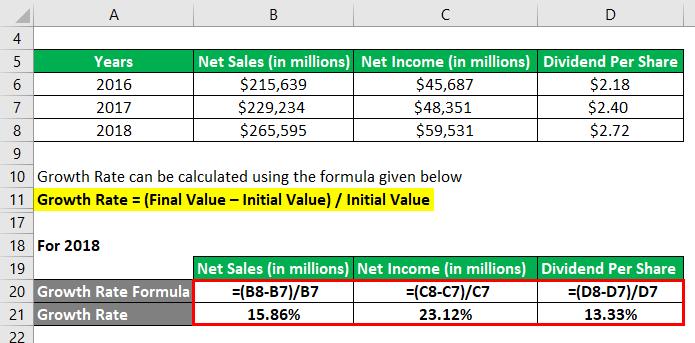فرمول نرخ رشد مثال 2-3
