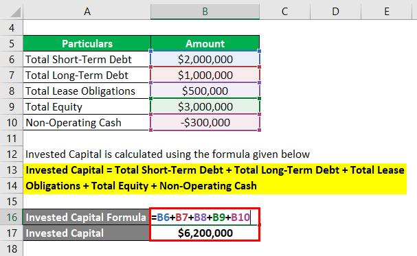 سرمایه گذاری فرمول-1.2