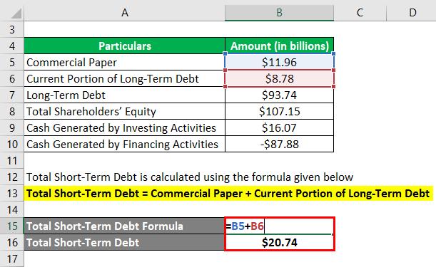 محاسبه کل بدهی کوتاه مدت-2.2