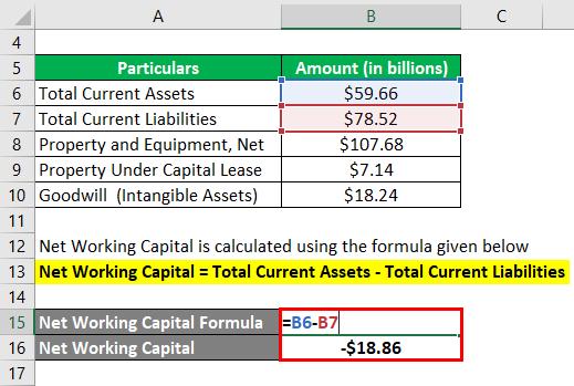 فرمول سرمایه 3.2. سرمایه گذاری
