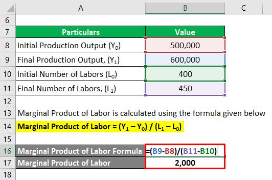 محصول حاشیه فرمول کار 1.2