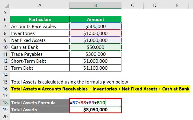 محاسبه کل دارایی-1.2