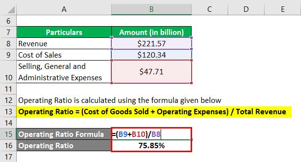 فرمول نسبت عملیاتی -2.2