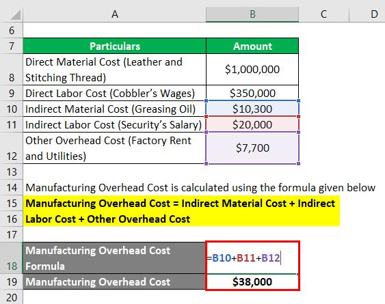 محاسبه هزینه تولید سربار-1.2