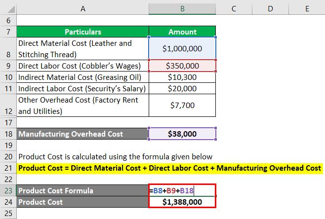 فرمول هزینه محصول 1.3