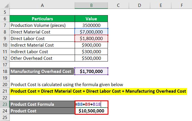 فرمول هزینه محصول 2.3
