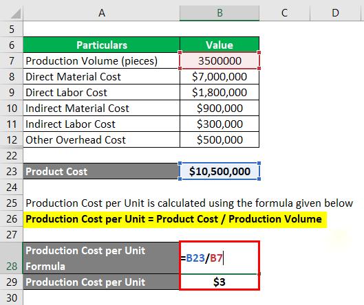 فرمول هزینه محصول 2.4