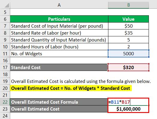 محاسبه هزینه کلی تخمین زده شده 1.3