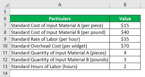 فرمول هزینه استاندارد - 2.1