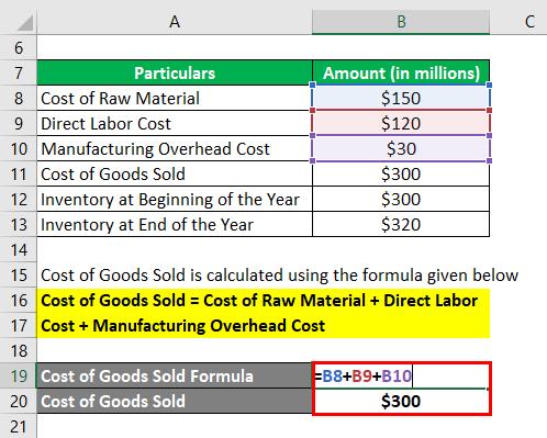 محاسبه هزینه کالاهای فروخته شده -1.2