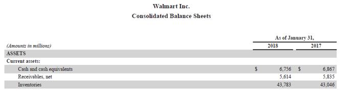 نسبت گردش مالی سهام فرمول-4.2