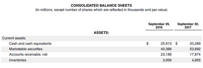 نسبت گردش مالی سهام فرمول -4.4