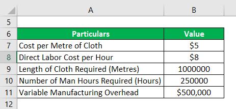 فرمول هزینه متغیر کل - 1.1.