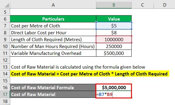محاسبه هزینه مواد اولیه